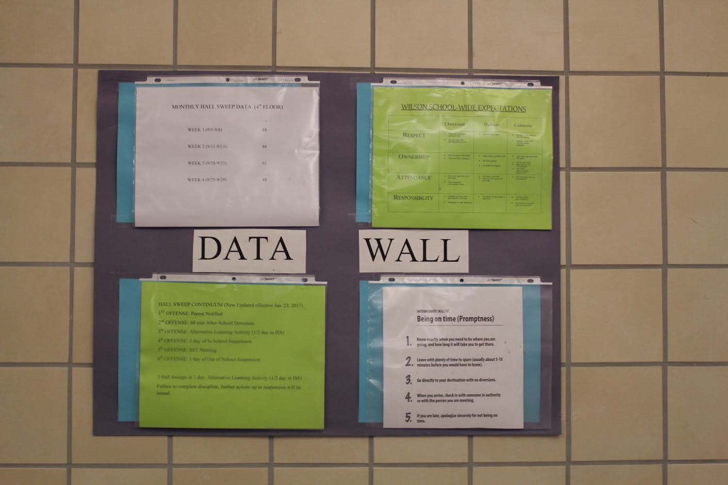 What's the deal with data walls?