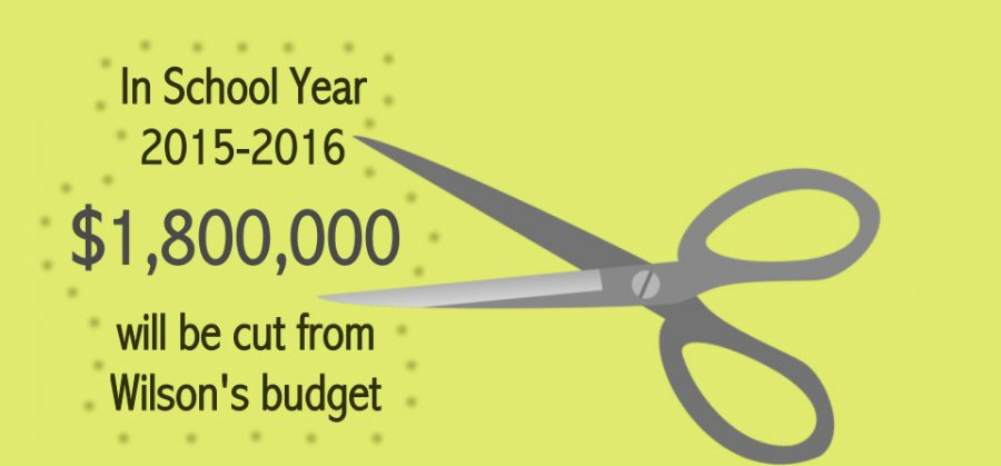 DCPS+Makes+Cuts+to+Wilsons+Budget+for+2015-2016+School+Year