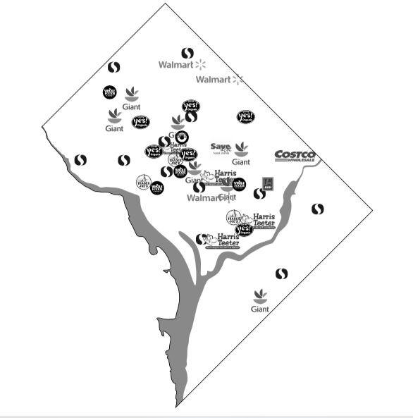 There is a major disparity in the concentration of grocery stores in DC. This graphic shows the distribution of full-service stores in the District.