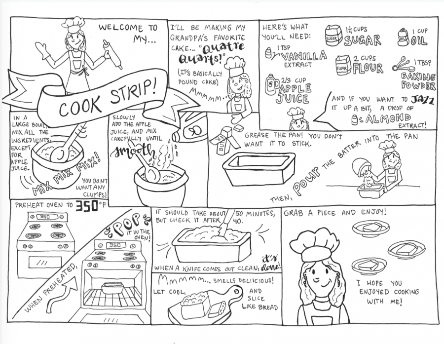 Anya and Emily's cook strip