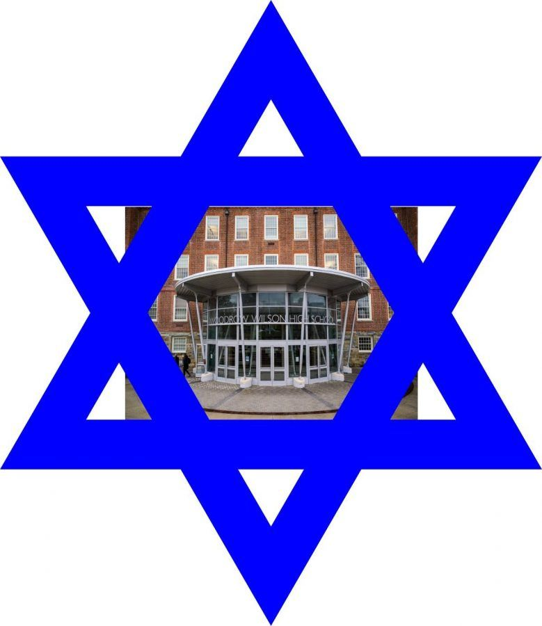 DCPS shouldn't hold school on Jewish high holidays