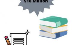 Federal government awards $16 million to DC schools in order to combat illiteracy