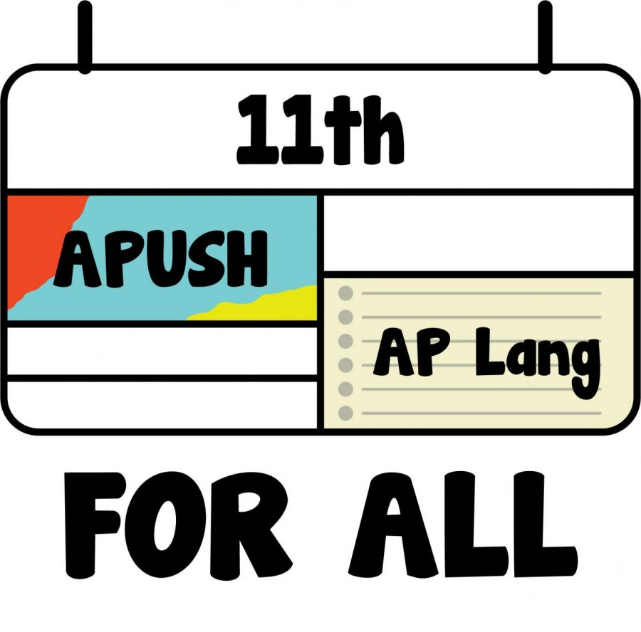 AP For All initiative rejected by DCPS