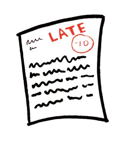 No more second chances: re-think the late work policy