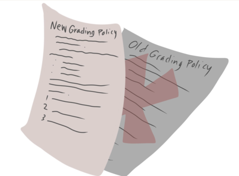 Deadlines return as Wilson changes grading policy